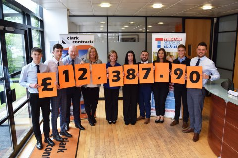 Teenage Cancer Trust - Total Raised July 19